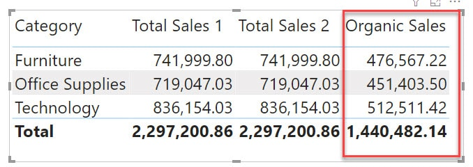 visualizing filtered sumx on power bi table visual