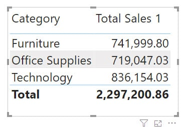 Visualize SUMX on a Table Visual in Power BI