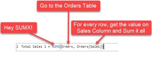 Breaking down SUMX function in DAX