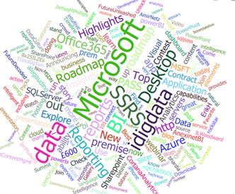 Power BI Word Cloud Chart